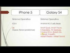 En este vídeo comparamos las características principales del iPhone 5 de Apple con respecto al Samsung Galaxy S4 y damos nuestra opinión sobre qué teléfono merece la pena comprar.