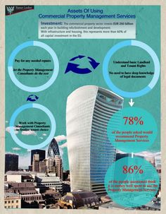 Commercial #Property Management Services #Infographic
