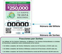 #LoteríaTradicional - Loterías de Puerto Rico interesante explicacion del billete de lotería