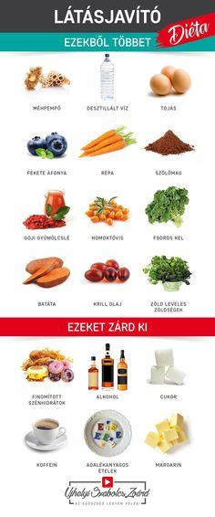Mannavita Fekete áfonya lé 500 ml Vásárlás most The 100, Health Fitness, Healing, Herbs, Nutrition, Food, Essen, Herb, Meals