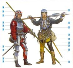 SWISS & IMPERIAL (HRE) MEN AT ARMS / MERCENARIES IN THE XV. CENT.