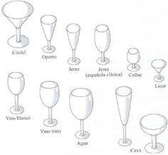 Welk drankje in welk glas Table Setting Etiquette, Dining Etiquette, Table Manners, Good Manners, Etiquette And Manners, Beautiful Table Settings, Bar Drinks, Food Humor, Kitchen Hacks