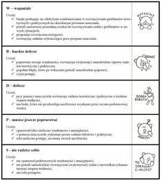 Classroom Procedures, Classroom Management, Polish Language, Direct Instruction, Emotional Regulation, Autism Resources, Clu, Sight Words, Anchor Charts