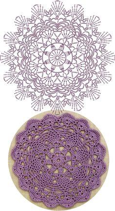 Learn to Crochet – Crochet Wave Fan Edging. How I made this wave fan edging border stitch. Crochet Doily Rug, Crochet Snowflake Pattern, Crochet Doily Diagram, Crochet Mandala Pattern, Crochet Flower Tutorial, Crochet Circles, Crochet Flower Patterns, Crochet Chart, Crochet Squares