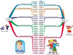 adjectives describing personality.