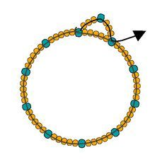 Netted Bezel | Beading Techniques | Fusion Beads Seed Bead Crafts, Seed Bead Projects, Beaded Rings, Beaded Bracelets, Beard Jewelry, Fusion Beads, Beading Techniques, Beaded Bracelet Patterns, Embroidery Jewelry