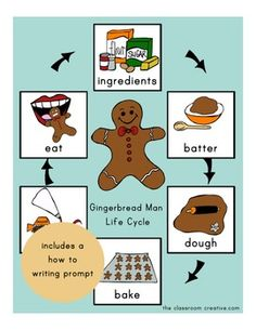 Fun Gingerbread Acti