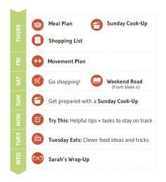 8-Week Program weekly overview