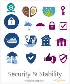 Security & Stability icons - abstract concept visualization by PowerPoint. Insurance, umbrella,protection, hand and a shield, shellfish, clam, seaweed, fragile handling, military, strong armed protection, hydro station, dam station, key, lock, household symbol, two people in the house. Flat editable infographics images.