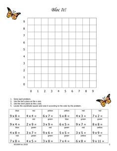 Curious George Coordinate Graphing Picture4 quadrant