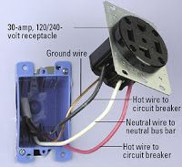 3 prong dryer outlet wiring diagram electrical wiring pinterest rh pinterest com dryer outlet wiring configuration 220 wiring for dryer outlet