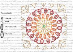 1668.- Patrones de ganchillo: Sunburst granny square | Labores en Red