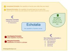 Great article on echolalia from musings of an aspie blog