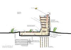 Mario Cucinella Architects, Daniele Domenicali · Centre for Sustainable Energy Technologies