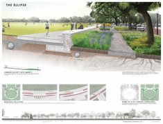 I like the mix of photo realistic perspective with a cut-away detail view of how it works. Rogers Marvel Architects (www.rogersmarvel.com) wins the President's Park South Competition (www.ncpc.gov/ppdc/rma.html)