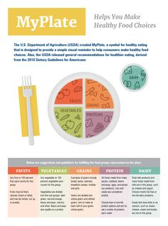 Make healthy food choices with MyPlate