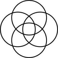celtic fivefold - the four elements grounded in harmony and family- tattoo idea