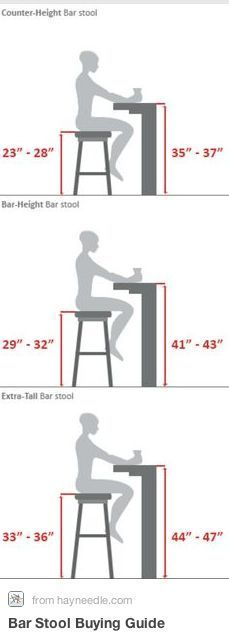 awesome casual • home: 20 Great Bar Stools to Update Your Look by http://www.coolhome-decorationsideas.xyz/stools/casual-%e2%80%a2-home-20-great-bar-stools-to-update-your-look/