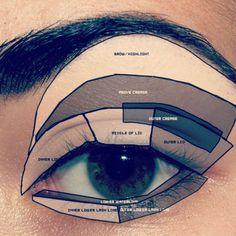 Eye shadows application