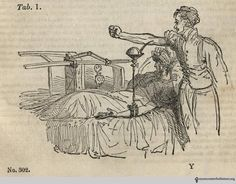 OTD in 1818, the very first human blood transfusion in history took place at Guy's Hospital @GSTTnhs