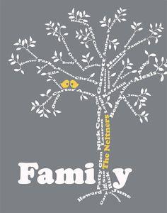 Genealogy Family Tree Custom Christmas Gift by InvitingMoments
