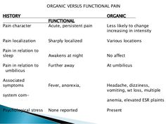 Chronic abdominal pain be can be functional (psychiatric) or organic.  My post explains...