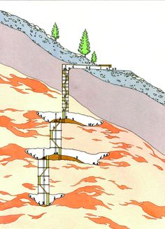 Diagram of the salt mines in the Hallstatt period, showing the scale.