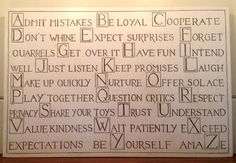 Wonderful Sign - Rules for A Nice Life | Content in a Cottage
