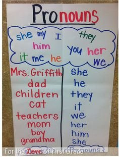 Anchor Charts - Parts of Speech iHeartLiteracy: Anchor Charts - Parts of Speech Grammar Anchor Charts, Writing Anchor Charts, Grammar And Punctuation, Teaching Grammar, Teaching Language Arts, Teaching Writing, Teaching English, Anchor Charts First Grade, Teaching Pronouns