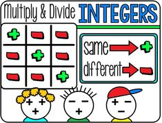 Integer Rules Visual References for Addition, subtraction, multiplication and division - posters for a math classroom Integer Rules, Integers Activities, Multiplying And Dividing Integers, Math Classroom, Math Teacher, Teacher Stuff, Classroom Tools, Classroom Decor, Math Word Walls