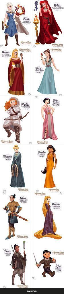 Disney Princesses as the Women of Game of Thrones