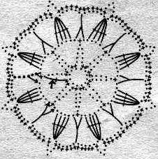 54 схемы снежинок Crochet Motifs, Form Crochet, Crochet Granny, Crochet Snowflakes, Christmas Snowflakes, Hobbies And Crafts, Album, Ravelry, Owl
