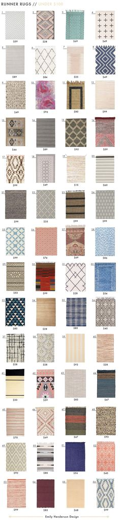 Runner Rugs Under $100 - Emily Henderson