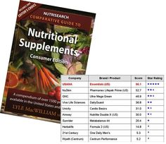 As you can see, USANA sets the standard when it comes to Nutritional Supplements.