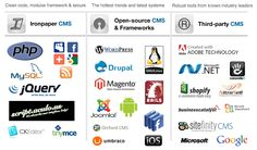 categorized web development frameworks