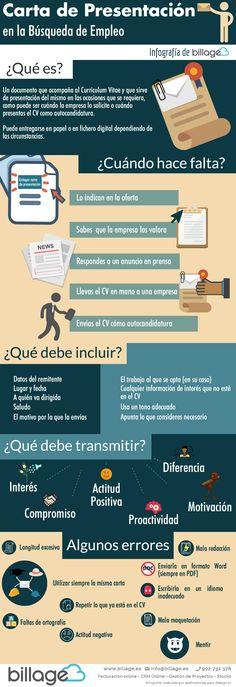 La Carta de Presentación en la Búsqueda de Empleo #infografia