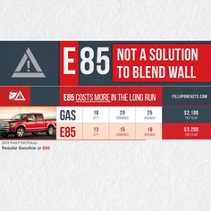 It would cost the driver of a 2015 Ford F150 $1,100 more per year to drive with E85 than with regular gasoline.