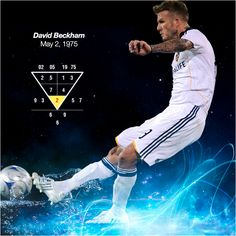 David Beckham, a popular footballer & former England Captain is born 2May 1975. A root number 2, he is a competent person with an amiable, composed & charismatic personality. He is well liked by a lot of people becos of his football skills & good looks. He is a Risk Taker with successful venture, has many opportunity to deal with rich individuals. Do you know your profile for success & achievements? Go to numerology.anselmang.com & find out. #davidbeckham #football #soccer