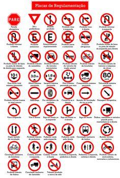 Placas de Regulamentação no trânsito