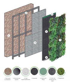 Green Architecture, Organic Architecture, Landscape Architecture, Vertical Green Wall, Vertical Garden Plants, Vertikal Garden, Succulent Wall Planter, Coffee Shop Interior Design, Green Facade