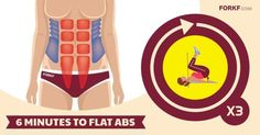 6 Minutes To Flat Abs – Waistline Slim And Trim Workout