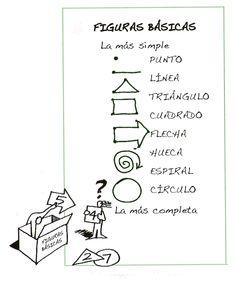 figuras-básicas. Visual Thinking