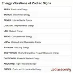 Star sign energies )0(