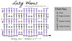 Lazy Waves Tutorial Chart How to Crochet:  Lazy Waves