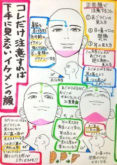 """吉村拓也【神様のハナリ3巻発売中】さんのツイート: """"【最低限❗️】コレだけ注意すれば 下手糞に見えない【イケメンの顔】 ✨整った美少年、美青年の描き方✨ (髪の毛は除外してます。 坊さんの描き方ではありません(注)) https://t.co/502nkwxJ1Z"""""""