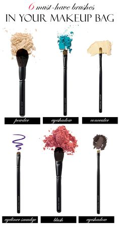 Beauty 101 - the ultimate makeup brush diagram. BTW, these Jenny Patinkin brushes are a splurge, but worth every penny!