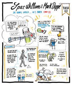 Spaz Williams and Mark Dippé - 25 years later. Social Entrepreneurship, Sketchbooks, App, Education, Troy, Sketch Books, Apps, Teaching, Onderwijs