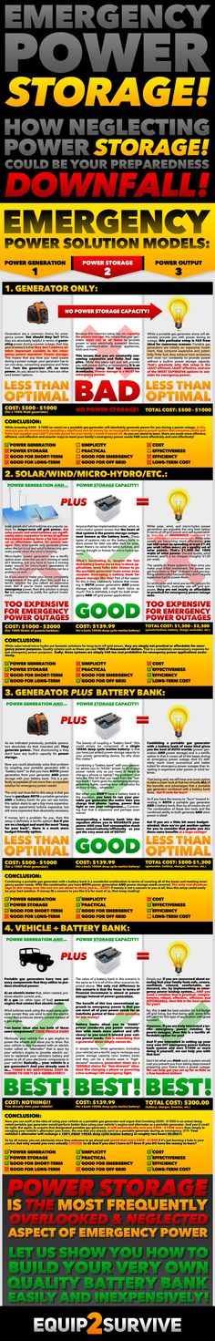 Do you enjoy spending hundreds or even thousands of dollars unnecessarily when you don't have to? If not, then you REALLY need to read this before you spend your hard-earned money on a portable gas generator! Survival Shelter, Survival Prepping, Survival Skills, Emergency Planning, Urban Survival, Homestead Survival, Gas Generator, Emergency Power, Power Outage