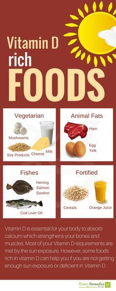 Eat These Vitamin D Rich Foods To Get Rid Of Vitamin D Deficiency And Make Your Bones And Muscles Stronger Vitamin D Rich Food Food Vitamin D