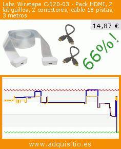 Labs Wiretape C-520-03 - Pack HDMI, 2 latiguillos, 2 conectores, cable 18 pistas, 3 metros (Accesorio). Baja 66%! Precio actual 14,87 €, el precio anterior fue de 44,35 €. https://www.adquisitio.es/labs-wiretape/c-520-03-pack-hdmi-2
